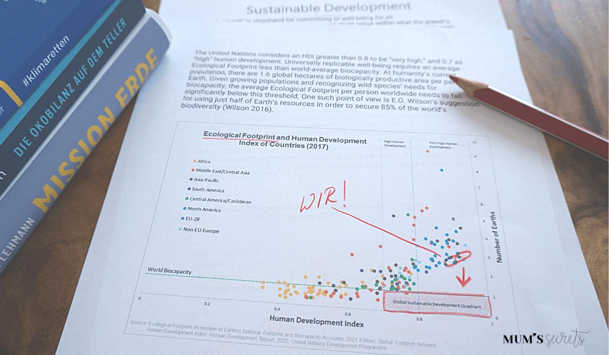 MUMSsecrets_Nachhaltige Entwicklung_Grafik